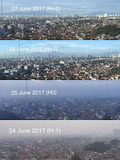 Viral, Begini Beda Langit Jakarta Sebelum dan Saat Lebaran