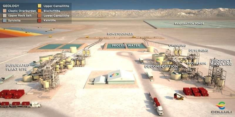 <World Class Potash Project In Eritrea Moves Closer To Development