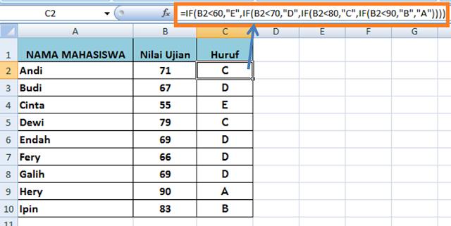 Contoh Penerapan Rumus IF Bertingkat Pada Excel 2007