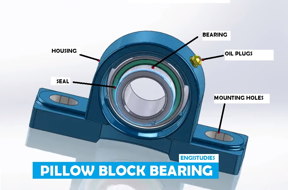 Pillow block bearing parts