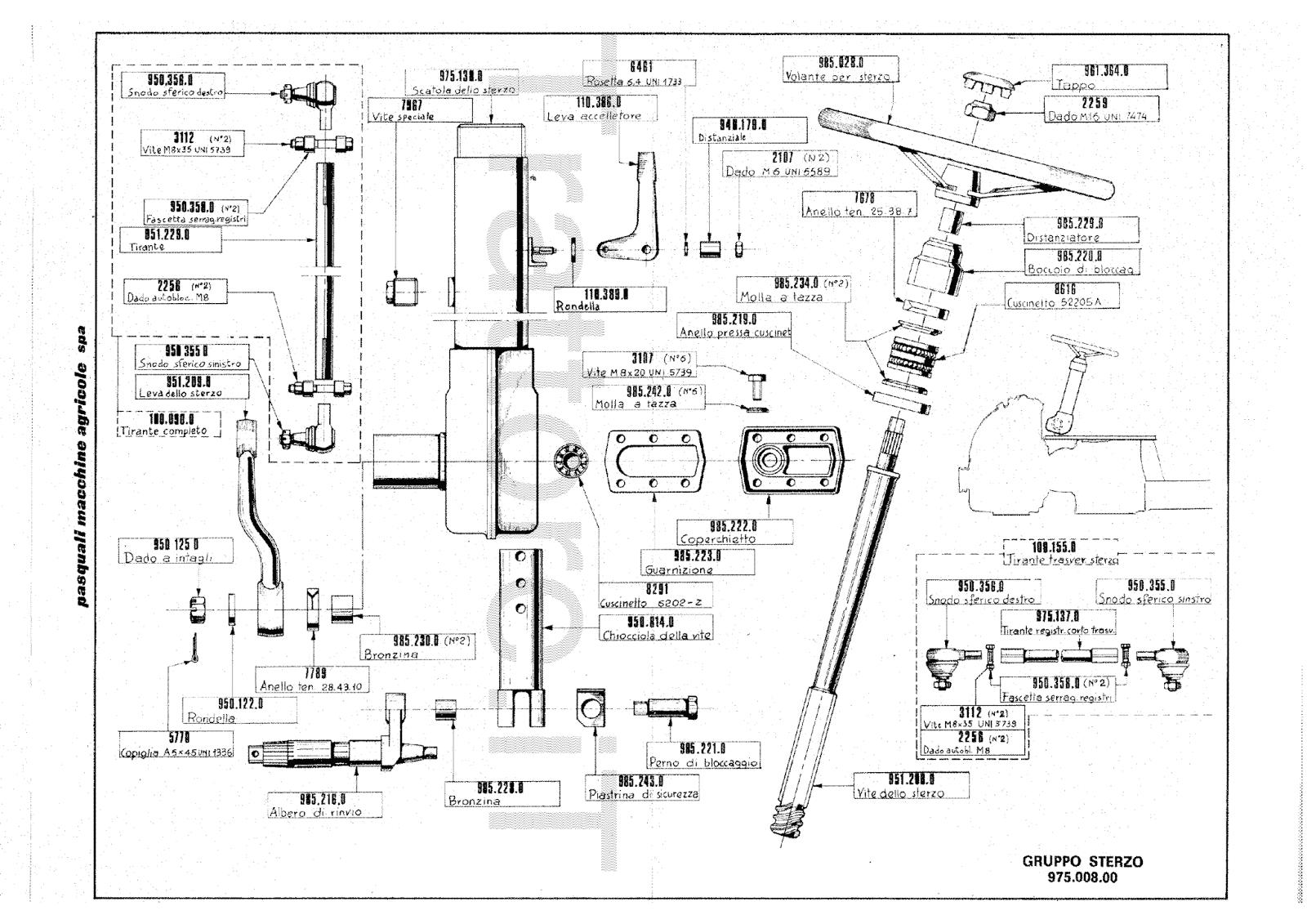 InfoTrattore.it: Motoagricola Pasquali 975 CV 30 Manuale