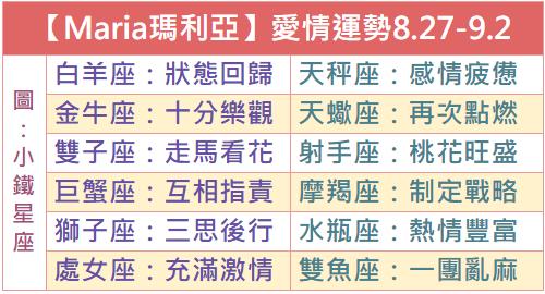 【Maria瑪利亞】一週星座愛情運勢2018.8.27-9.2