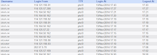Free SSH Server Indonesia Support UDP 14-15 November 2014