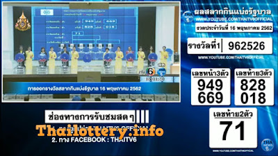 Thailand Lottery Results Today 16 May 2019  Live Online