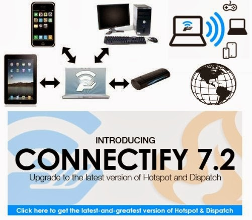 connectify pro torent