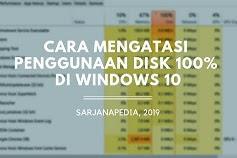Cara Mengatasi Penggunaan Disk 100% Di Windows 10