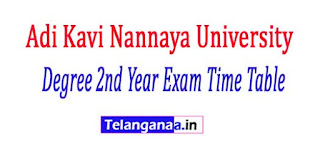 Adi Kavi Nannaya University Degree 2nd Year Exam Time Table 2017