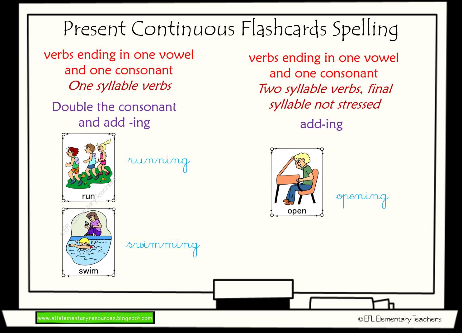 Efl Elementary Teachers Present Continuous Part 2
