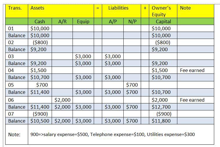 Monthly Salary Statement. pay slip list salary slip monthly salary ...