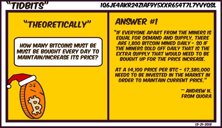 Quora Bitcoin Answer Of The Day The Bitcoin Economy Mining And Price -