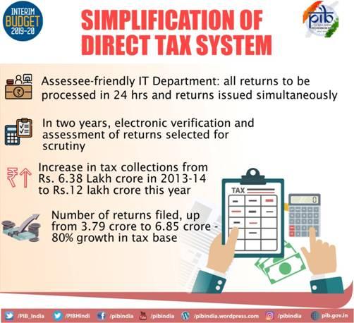 interim-budget-2019-Tax-Benefits