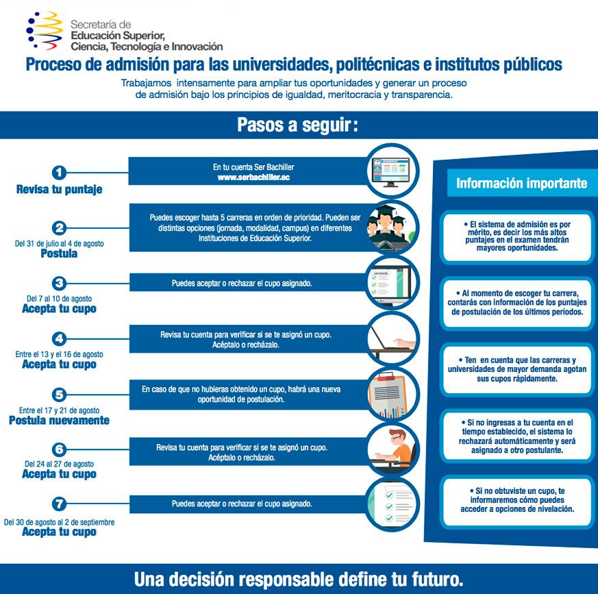 inscripciones 2017 universidades Ecuador
