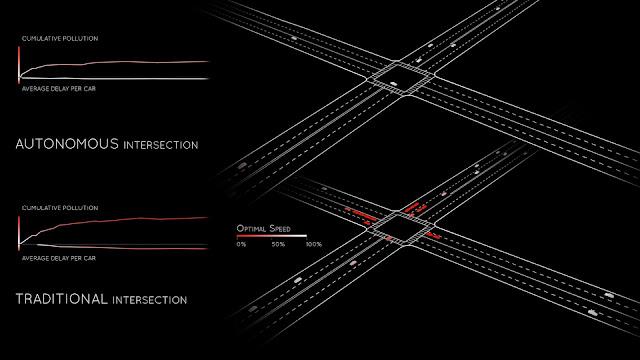 sistema-fin-interseccion-semaforos-mosingenieros