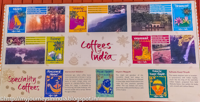 Coffee Museum Chikmagalur