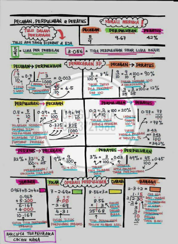 nota ringkas Science nota ringkas 1 science chapters powerpointed by:  phavinkumar sasitharan 1 merah chapters from form 1.