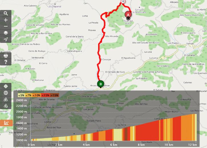 Profile of climb to Alto de Javalambre - Picón del Buitre, Teruel
