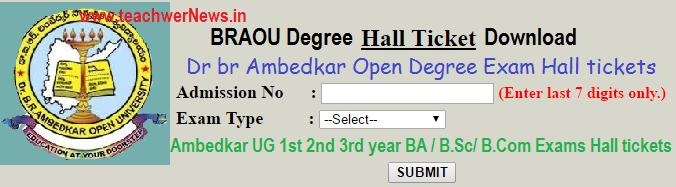 Braou Degree Hall Tickets 2020 1st 2nd 3rd Year Ba B Sc B Com B Ed