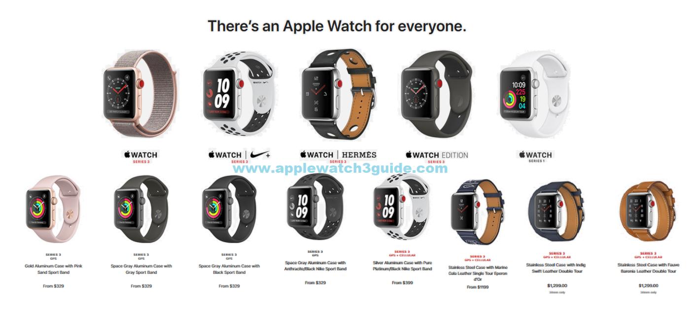 Apple Watch Pdf