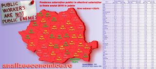 Topul județelor după efectivul de salariați din sectorul public