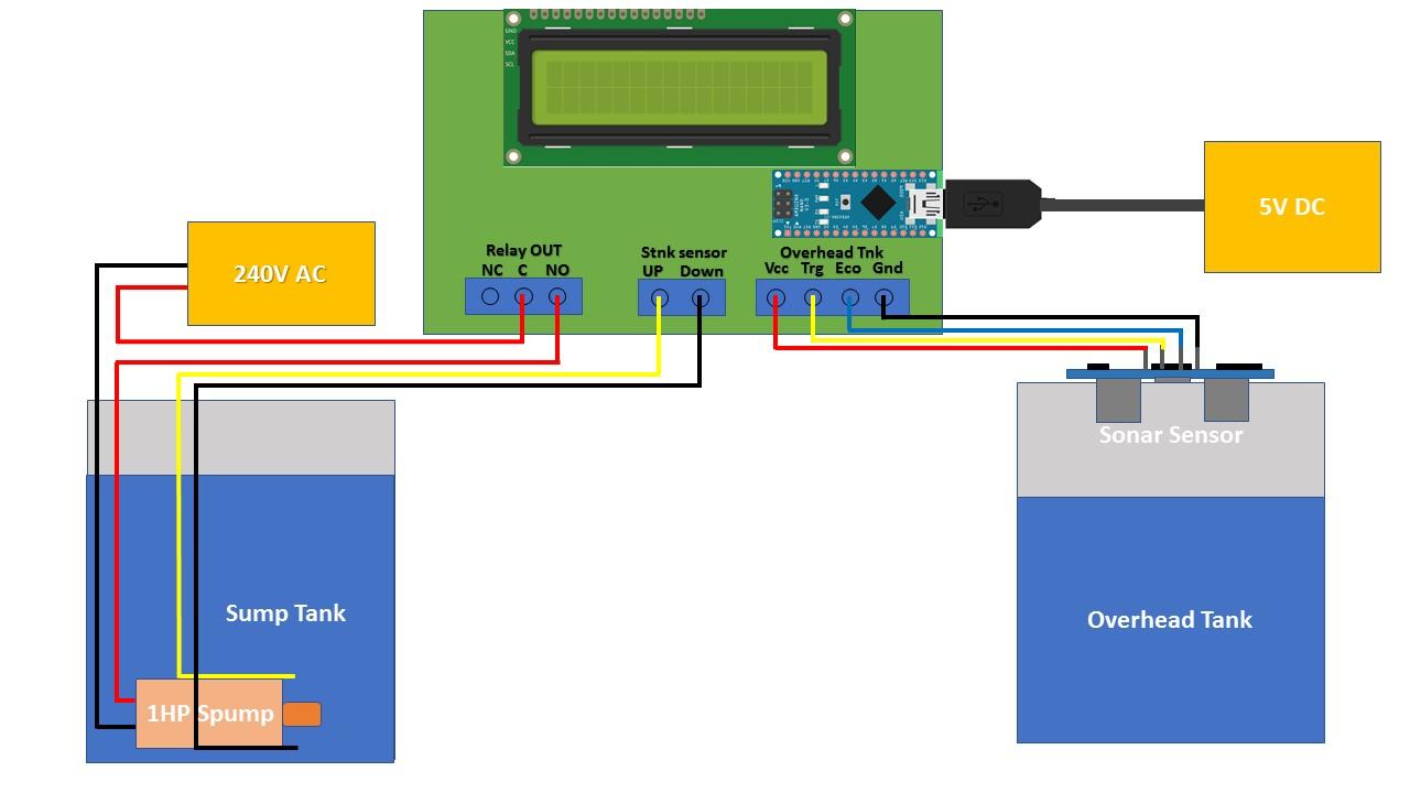 Phase Sequence Indicator Circuit Diagram Tradeoficcom
