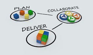 Plan, Collaborate, Deliver