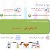 غاز الفوسفين phosphine gas