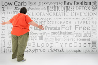 Clearing Up Confusion About How To Lose Weight