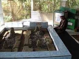 Syekh Abdullah Qutbuddin (Candirejo – Mojotengah – Wonosobo)