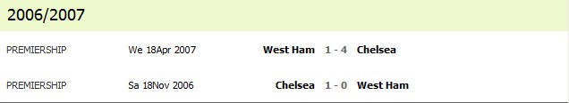 chelsea vs west ham 2006/2007