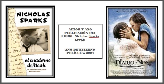 ...MIRAR LA VIDA A TRAVÉS DE UN LIBRO...: Libros vs