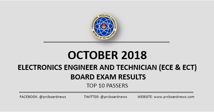 RESULTS: Top 10 passers October 2018 ECE, ECT board exam