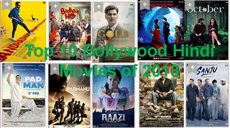2018 most popular movies imdb