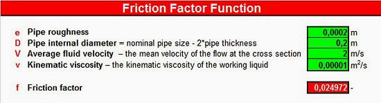 Friction Factor Function
