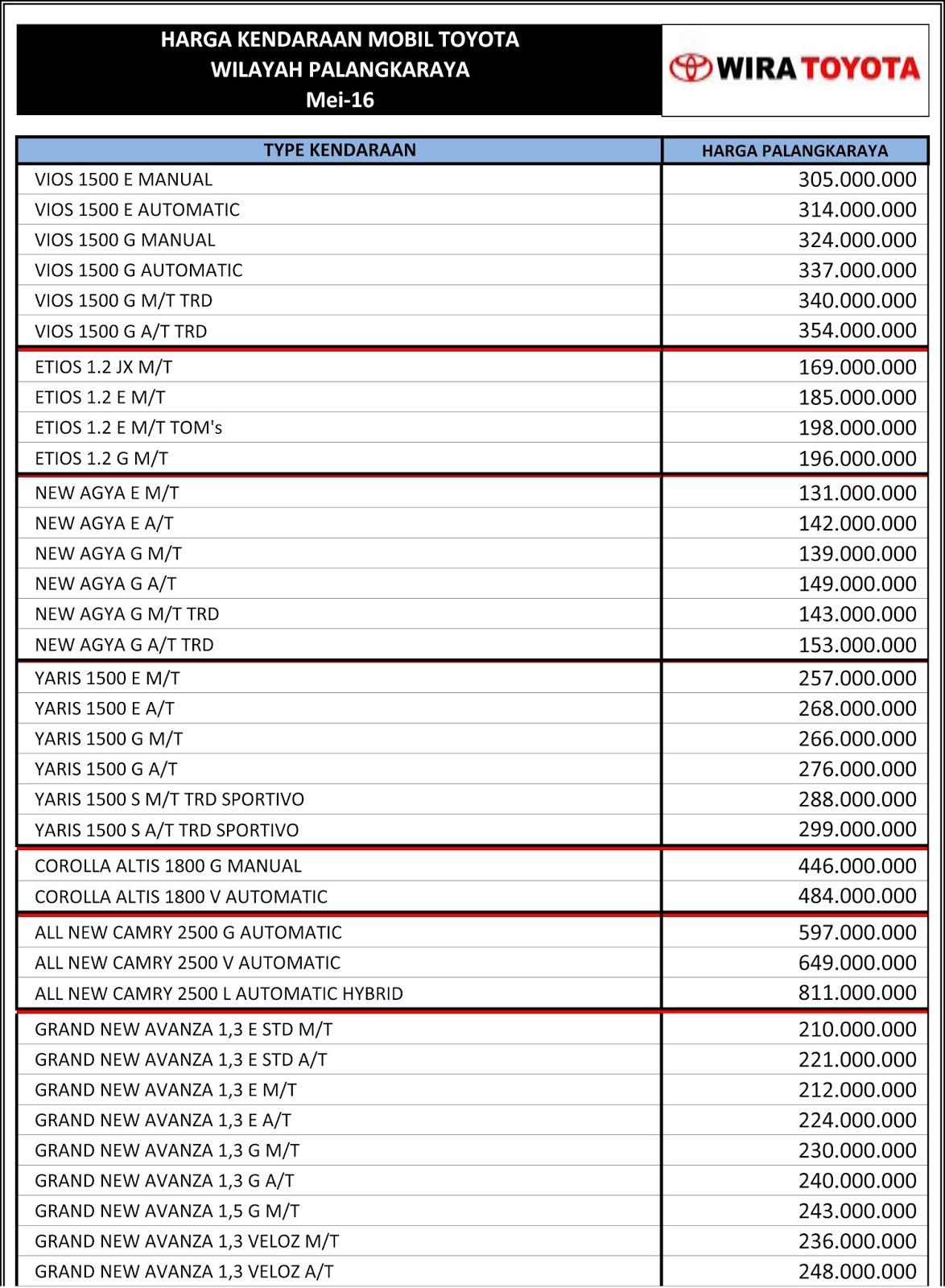 Harga Grand New Avanza 2017 Jogja Toyota 2016 Sewa Mobil All Per Jam Cuma Rp 50 000 Wira Palangkaraya Innova Fortuner Yaris