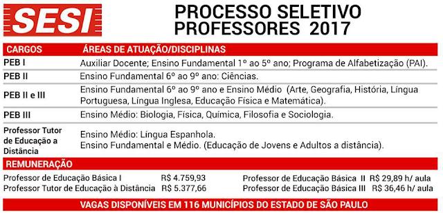 Processo Seletivo SESI São Paulo