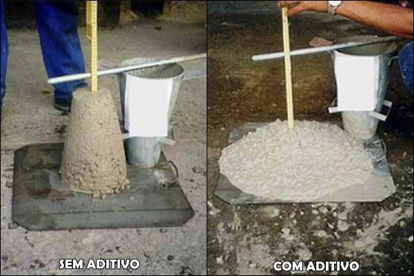 Diferença concreto aditivo