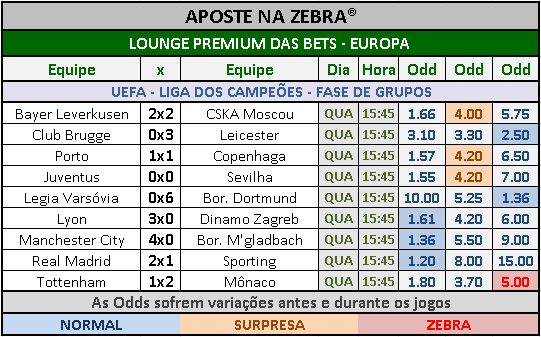 LOTECA 719 - GRADE BETS EUROPA 02