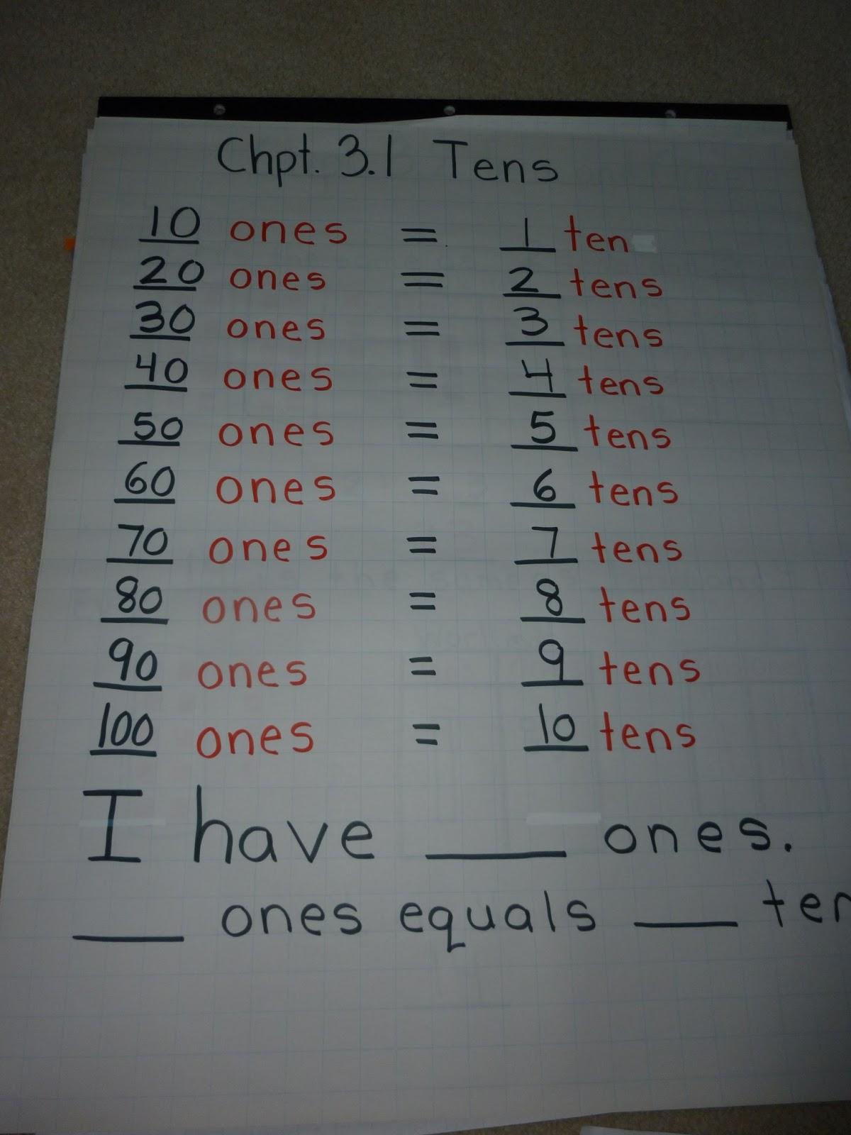 Love 2 Teach Math 2 Nbt 1 Place Value Anchor Charts