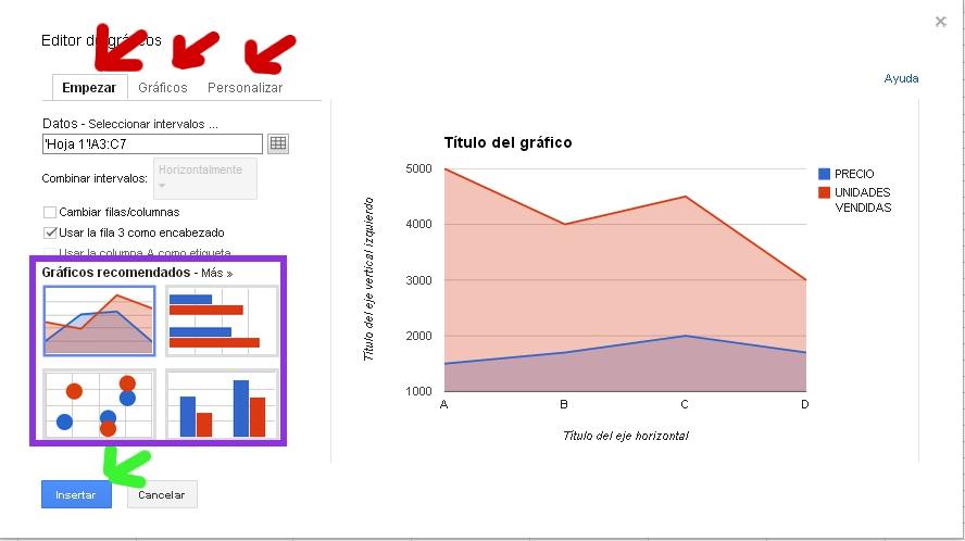 TIC: Crear gráficos desde la hoja de cálculo de Google Drive