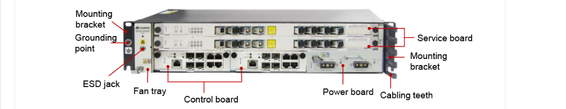 Appearance and description of Huawei OLT (MA5608T)