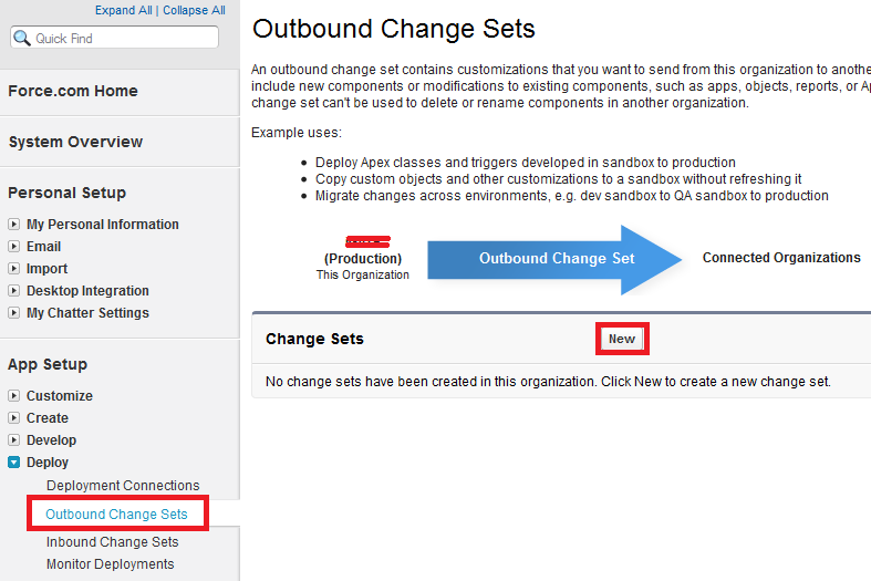 Infallible Techie: Outbound and Inbound Change Sets in