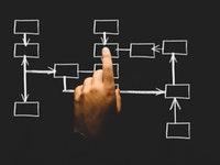 Kollektif Şirketler | Nasıl Kurulur? Genel Özellikleri Nelerdir?
