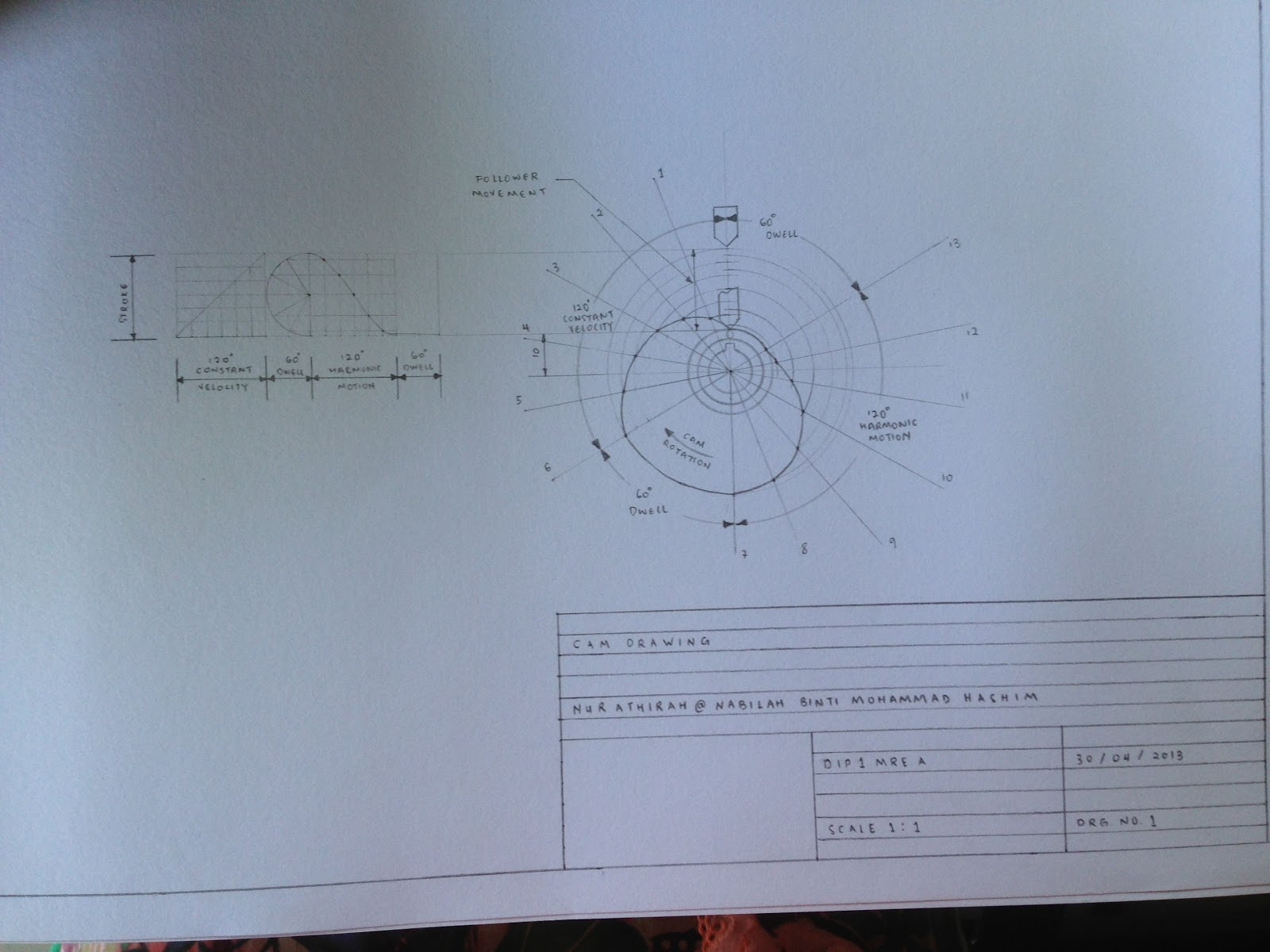 school life engineering assignment 2 task 2 assembly drawing