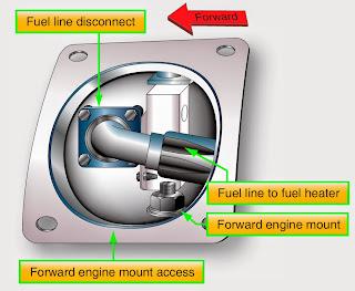 Turbofan Powerplant QECA