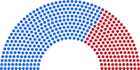Image showing distribution of seats of Congress among 2 political parties.