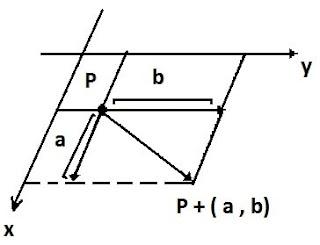 gradiente derivada direcional