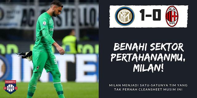Benahi Sektor Pertahananmu, Milan!