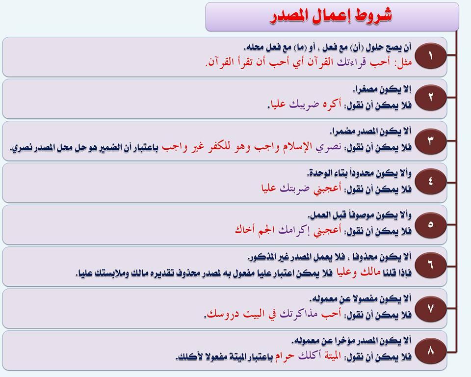 بالصور قواعد اللغة العربية للمبتدئين , تعليم قواعد اللغة العربية , شرح مختصر في قواعد اللغة العربية 59.jpg