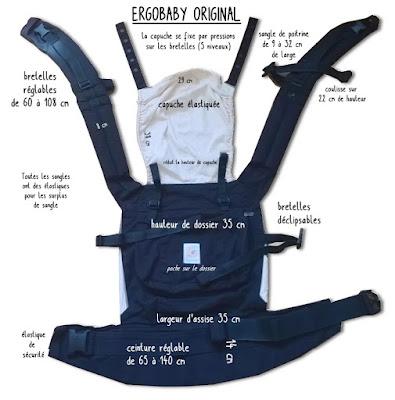 Ergobaby Original portage babycarrier préformé avis test dimensions
