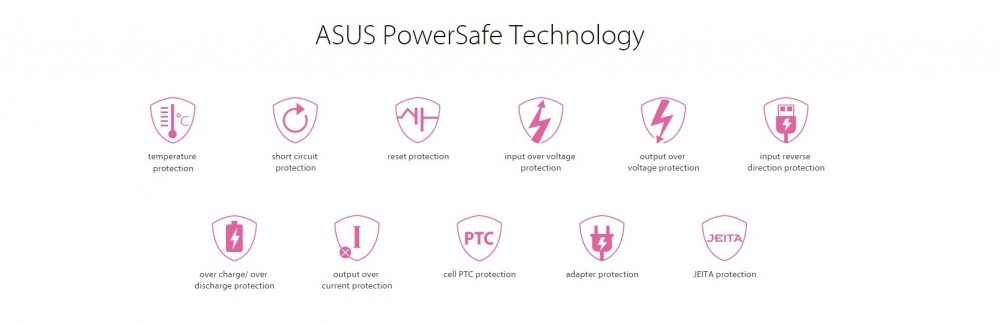 ASUS Zenpower Pro : PB Dengan Output 2.4A Support Quick Charging